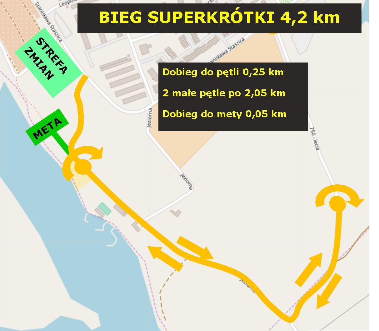 Bieg Superkrótki