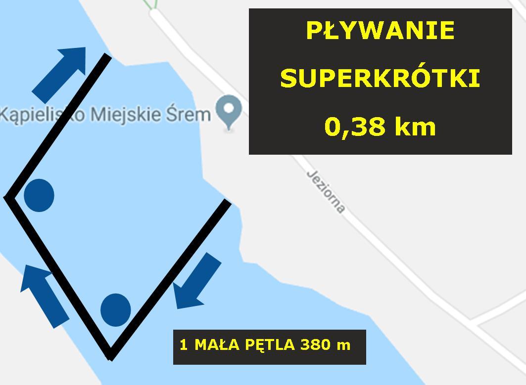 pływanie Superkrótki